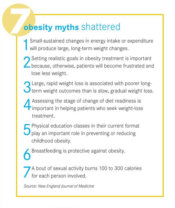 rccm-obesityside