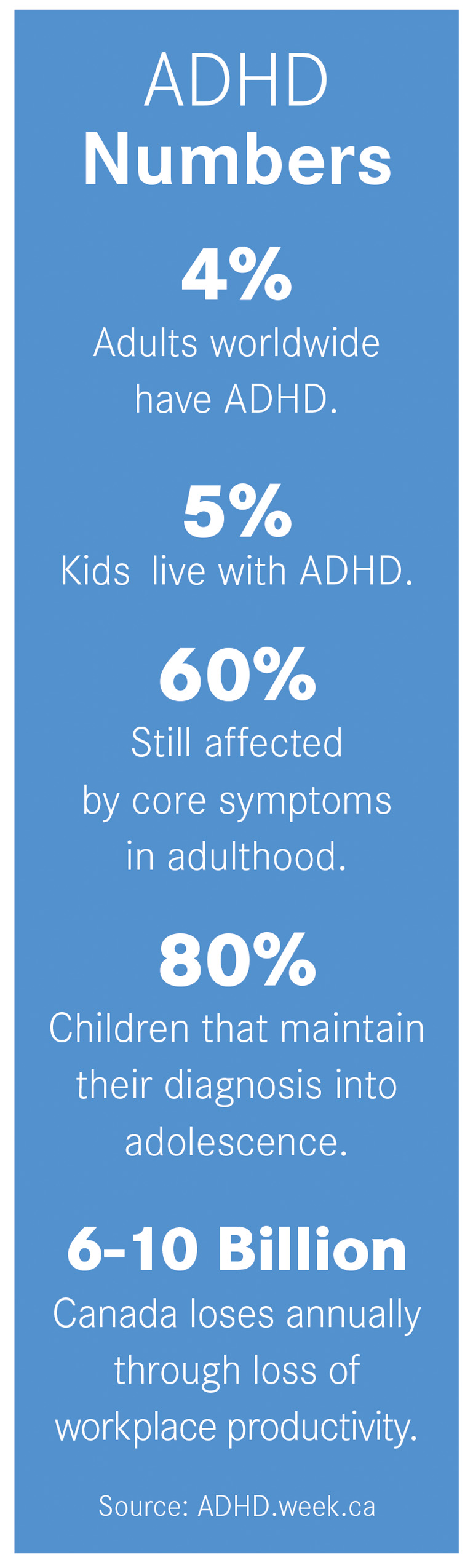 Adult adhd primarily inattentive the
